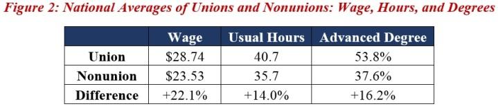 Teachers Unions Blog2