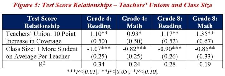 Teachers Unions Blog5