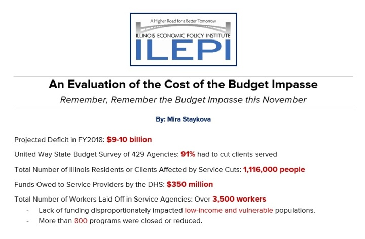 Costs of the Impasse