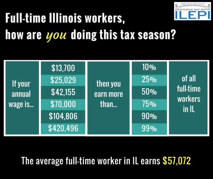 Income IL - All Workers.png