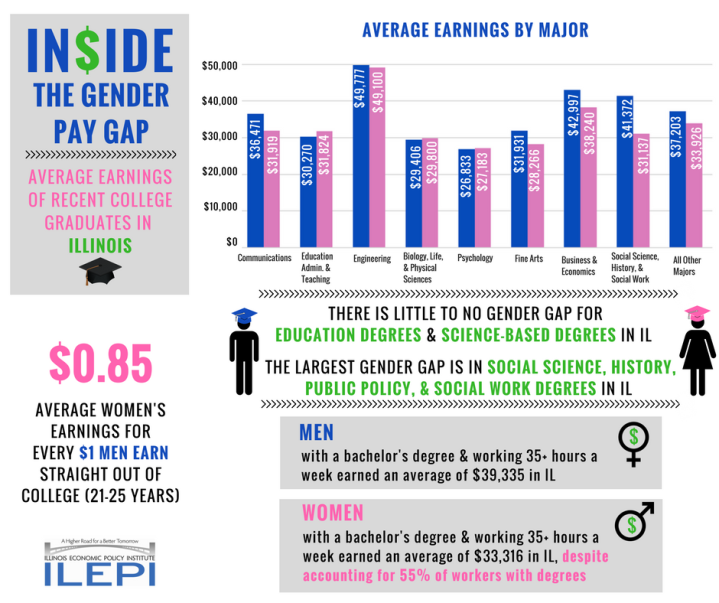 Gender Pay Gap Infographic.png