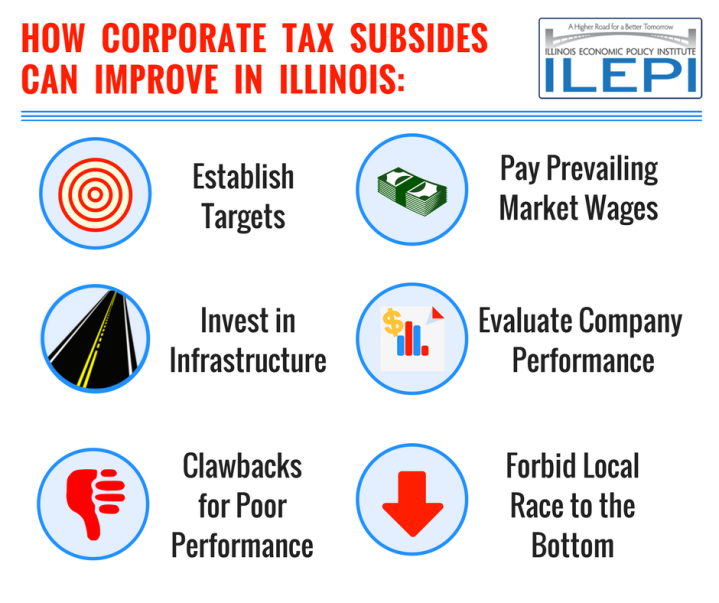 How coprorate tax subsidies can improve in IL