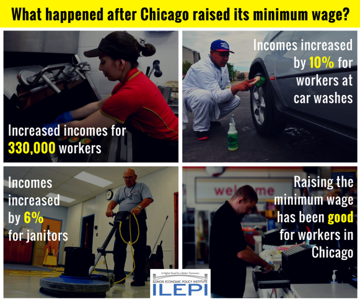 Chicago Minimum Wage Report