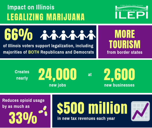 Marijuana Legalization Graphic.png