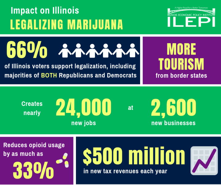 Marijuana Legalization Graphic