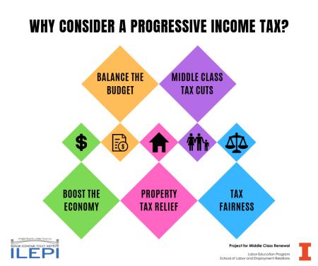 ProgressiveIncomeTax1